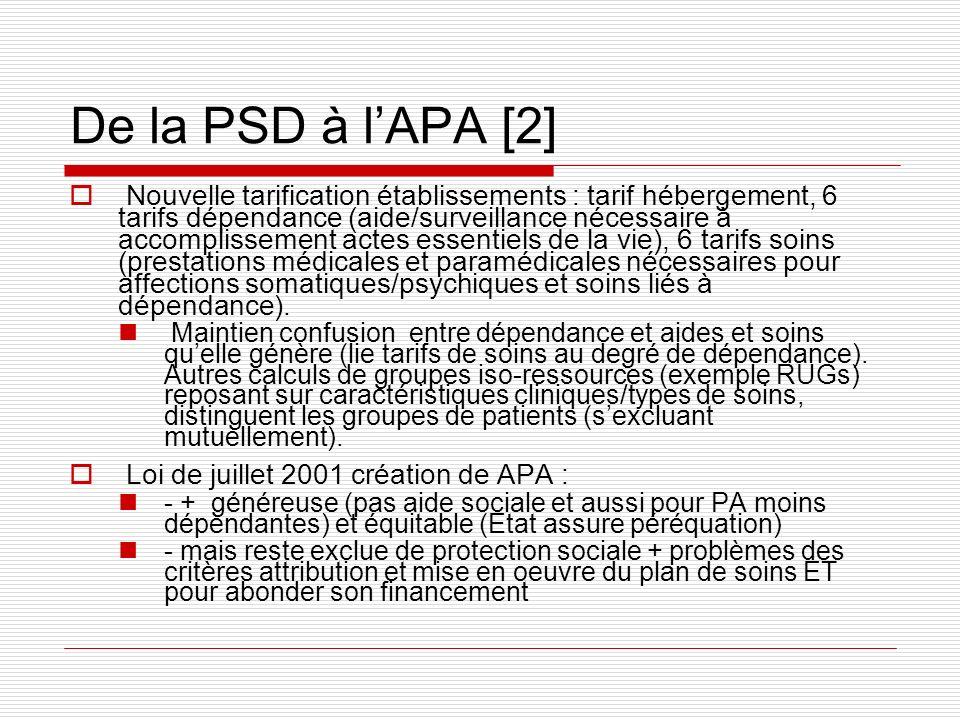 De la PSD à l'APA [2]